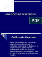 15. Diagrama de dispersión