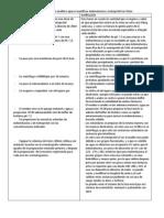 Desarrollo e método analítico apara Cuantificar indometacina y metoprolol en Orina