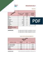 Cedulas Presupuestaria y Depreciacion Proyecto Desinfectantes Anotaciones (1)