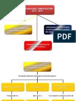 pnsbobjetivoshistoricos1-3