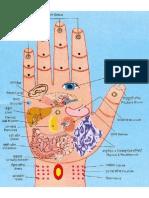 Indu Hand Reflexology