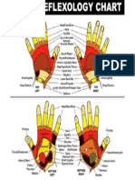 Reflexology Chart Hands