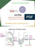 Turbine Loss