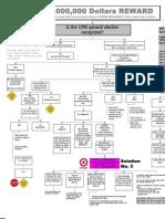 Burma Democratic Diagram3