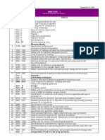 LIST_OF_INDIAN_STANDARDS_ON_SAFETY.doc