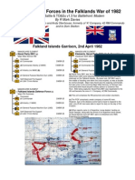 British Ground Forces in the Falklands War of 1982