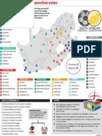 How Safa's national executive votes