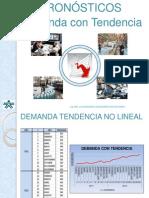 Demanda Tendencia No Lineal1