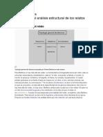 Generalidades Del Relato Barthes Wikipedia