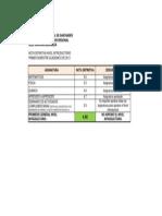 Simulador de Notas Nivel Introductorio I-2013