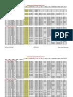 Comparativa Sensores Inductivos DINX vs Todas Las Marcas