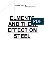 Elements & Their Effects.