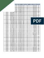 August Audit Sheet
