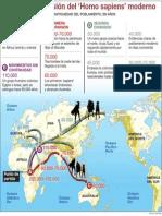 Homo Sapiens_Rutas Expansion