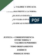 justicia validez eficacia