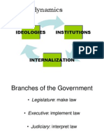 Executive Polsci11