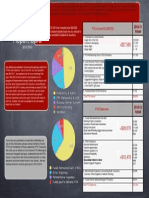 2012-2013 Report Card