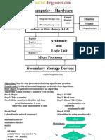 data structure unit 1
