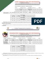 Informe Tecnico 3er Chequeo Seleccion Nacional