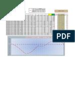 Diagrama de Brucner -Graficas Compensando Compacto - Natural