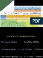 1- Cronologia e Metodi. Preistoria