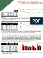 Weekend Market Summary Week Ending 2013 August 4