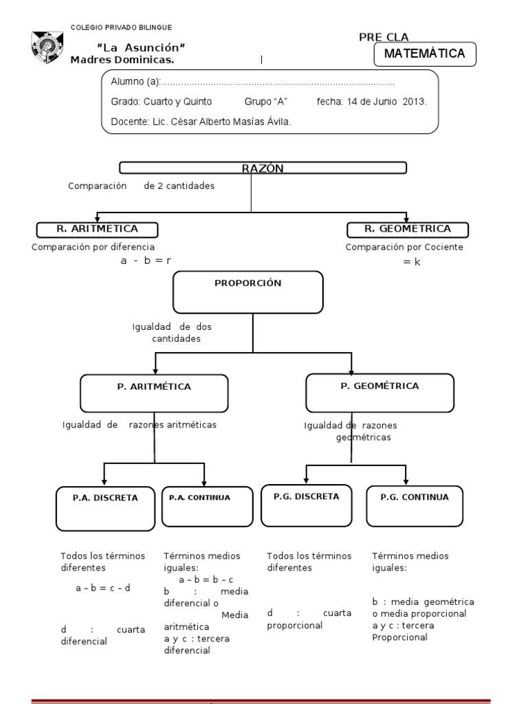 Cuarto - Grupo a Razones y Proporciones