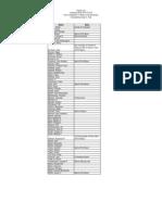 Lockwood Post Member List
