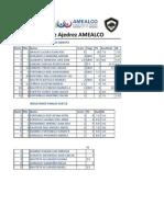 Resultados Torneo de Ajedrez Amealco Un Verano de Ajedrez