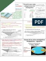 Clase 29 GY (Variaciones Del Mar)