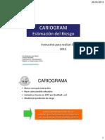 Cariogram Para Alumnos 2013