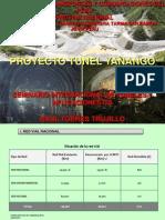 Tunel Yamango