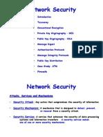 Network Security VII CN UNIT