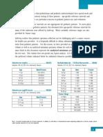 Pediatric Reference Ranges Endocrinology 0981