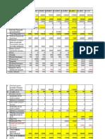 02.1__Start Brutaria Proiectii Financiare 13-16