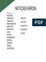 TEMATICAS KIRON