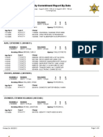 Peoria County booking sheet 08/05/13