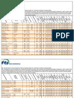 Compatibilidad Química Materiales -FTI.pdf