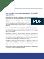 Luna iunie aduce o noua scadere pe piata auto din Romania, de pana la 46%