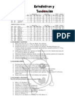Stats Trends Mlb 05-08-13