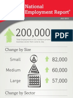 National Employment Report Shows 200,000 Jobs Added in July