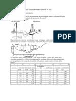 Metodología e instrumentos para medición del caudal de un  rio