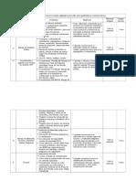 Temas Para Capacitaciones Ambientales Empresas Contratistas