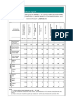 Tabela Abce Tarifas Profissionais