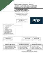 Struktur Organisasi IGD(1)