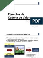 Ejemplos Cadena de Valor