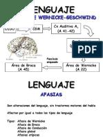 Clase Lenguaje