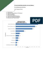 47504430 Situacion de Salud Materno Infantil en Guatemala