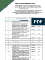 pr_pl_2012_07 платные мед услуги ккб