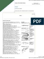 FAO Fisheries & Aquaculture - FI Fact Sheet Search